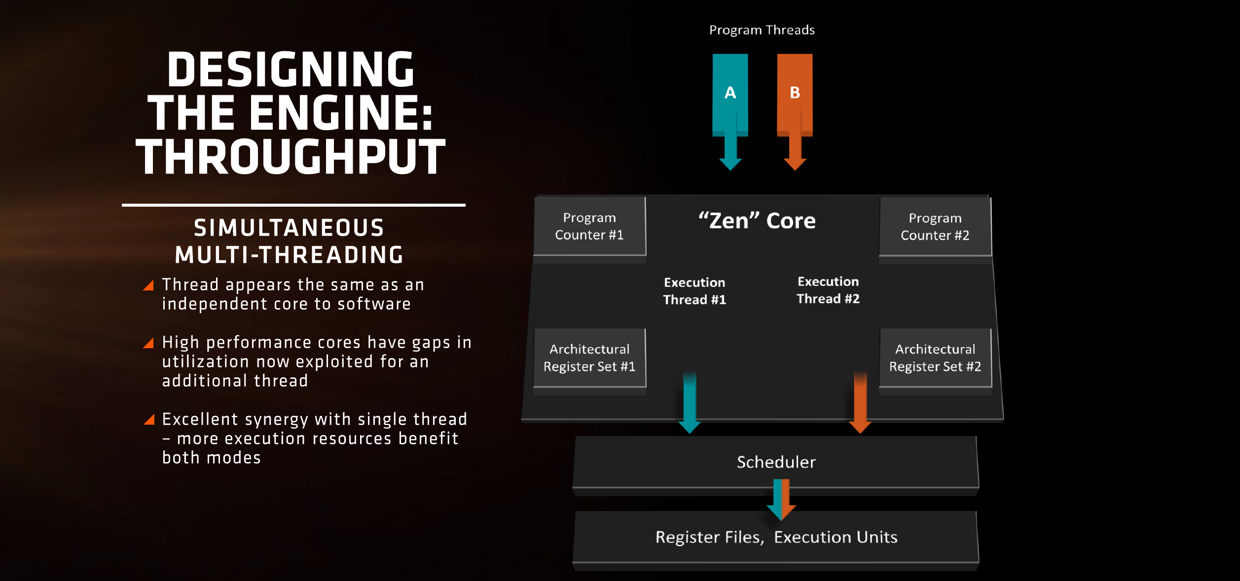 Amd Ryzen Review 7 1800x 1700x Put To The Test Techspot Cpu Diagram As Well Microsoft Framework Further Labeled Whereas Bulldozer Used Modules That Performed Much Like A Dual Core Thread Processor Zen Adopts Smt For What Calls Complex Ccx Design