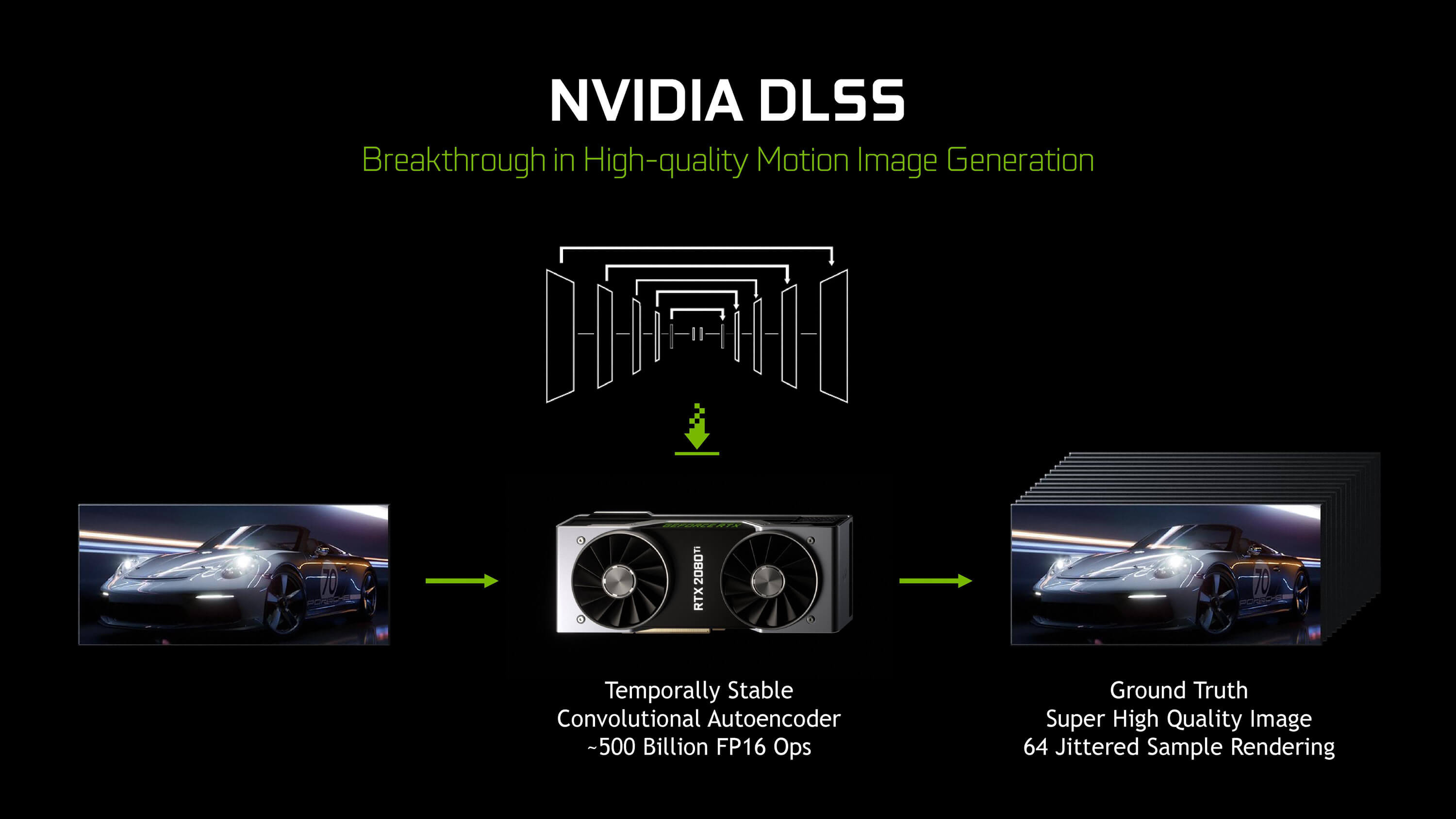 Nvidia DLSS: An Early Investigation - TechSpot