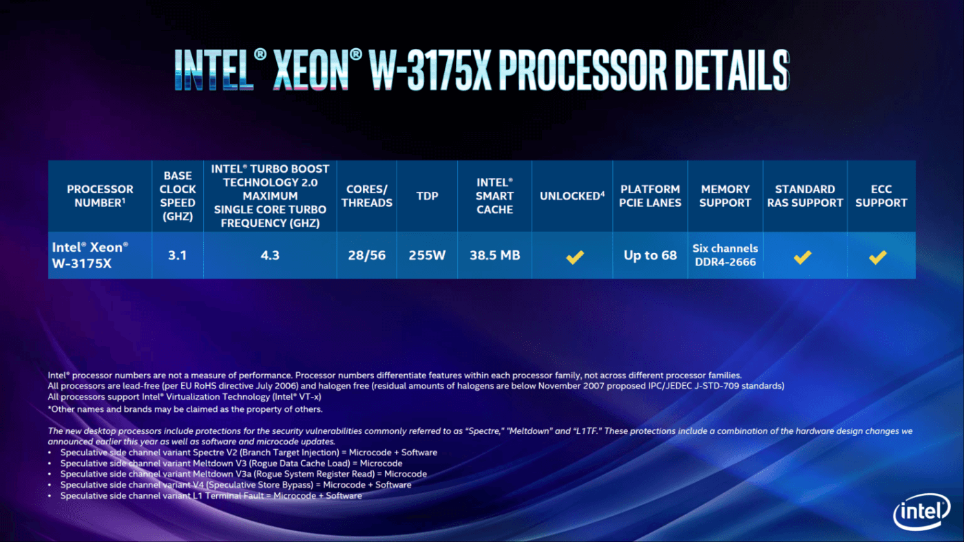 Intel Coffee Lake (8th & 9th Gen Core CPUs) + Skylake-X