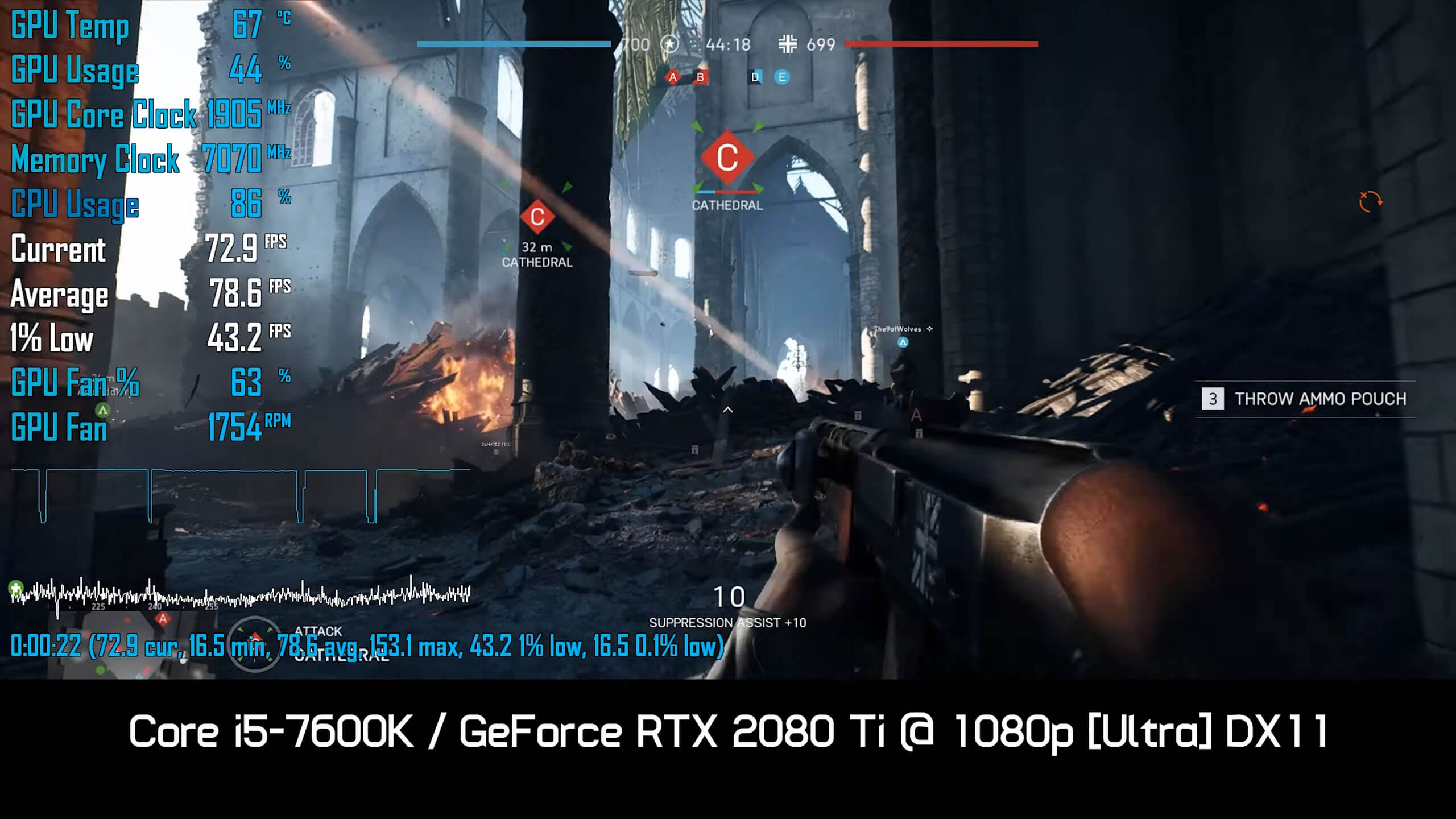 Battlefield V Multiplayer CPU Benchmark: Ryzen 7 2700X vs  Core i9
