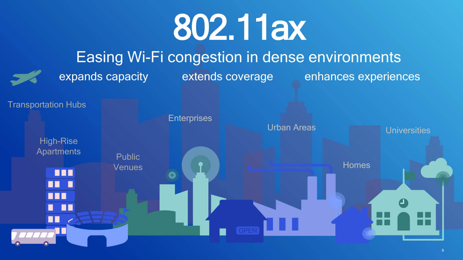 Wi-Fi 6 Explained: The Next Generation of Wi-Fi - TechSpot