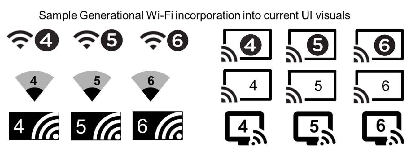 Wi-Fi 6 Explained: The Next Generation of Wi-Fi