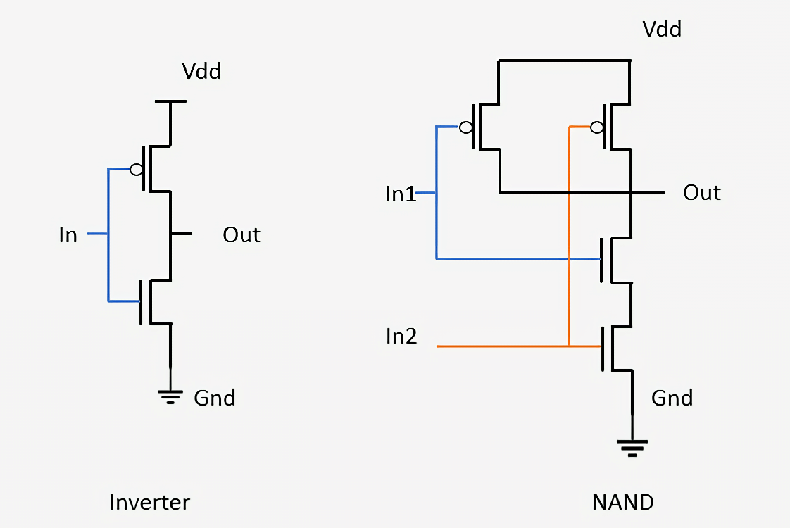 And Or Nand Nor Xor Xnor how cpus are designed and built, part 2: cpu design process