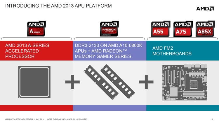 Amd A10 6800k And A4 4000 Richland Apu Review