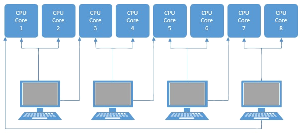 Virtualized Desktops & GPU Acceleration: Is This The Future