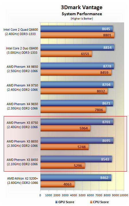 2.0 ghz intel core 2 duo benchmark