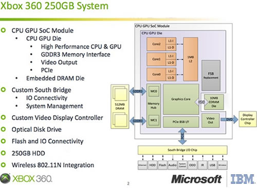 new xbox 360 uses 45nm chip with combined cpu, gpu techspot n64 internal diagram new xbox 360 uses 45nm chip with combined cpu, gpu