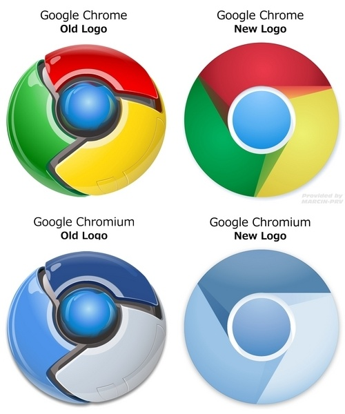 Google Chrome and Chromium to get new logos - TechSpot