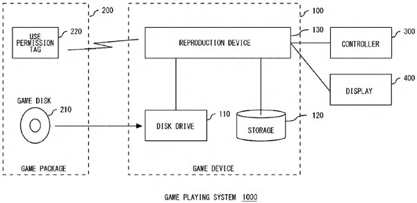 Sony applies for RFID DRM patent that would block used games