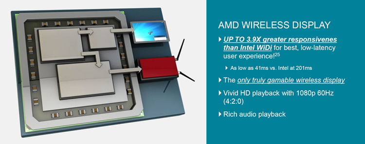 amd wireless display windows 81 download