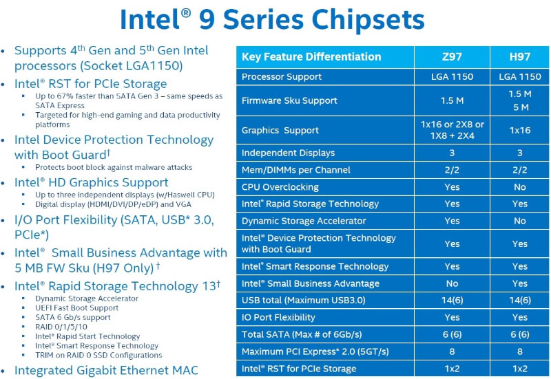 Weekend tech reading: Intel's 9 Series chipsets, devs bring the Oculus Rift on a roller coaster