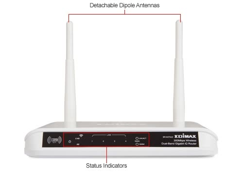 Edimax BR-6475nD 300Mbps Dual-Band Gigabit iQ Router
