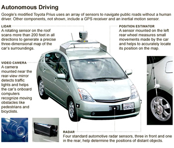 google, street view, google maps, government, legal, bmw, nevada, driving, cars, regulations, laws, driverless, autonomous vehicles, audi, volkswagen, dmv, lidar