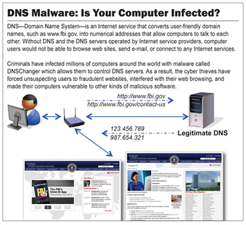 google, malware, domains, dns, dnschanger, viruses, redirect