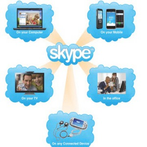 skype, voip, security, privacy, social networking