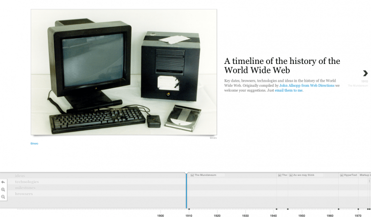 History of the world wide web timeline dates back to 1910