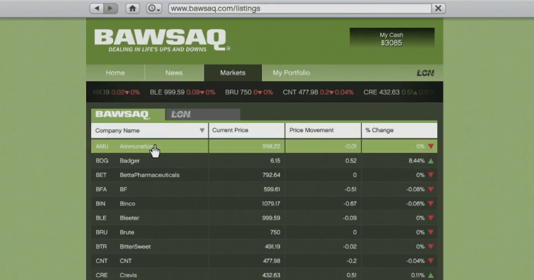 Gamers band together to influence GTA V's stock market
