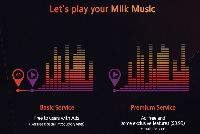 Samsung preparing to charge for Milk Music after launching as a free service