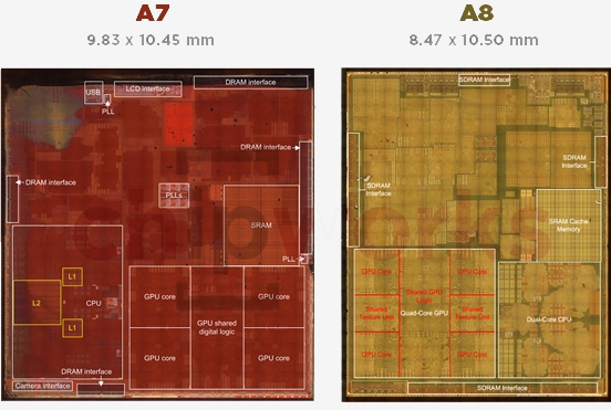 Chipworks takes you inside the Apple A8 SoC powering the