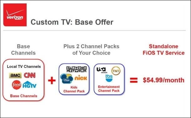 verizon breaks pay- bundle competition mounts amazon netflix verizon fios dvr verizon fios set-top box hulu plus sports channels a la carte pay tv sling tv channel packs add-on packs