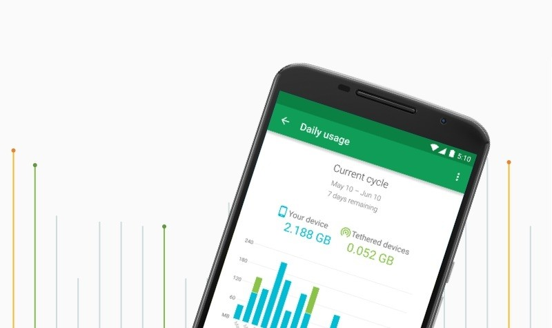 Heres everything you need to know about Googles take on wireless service Project Fi