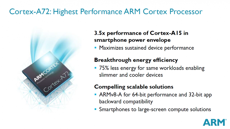 Weekend tech reading: ARM unveils Cortex-A72, a guide to 5 cybersecurity bills, 4D printing inbound