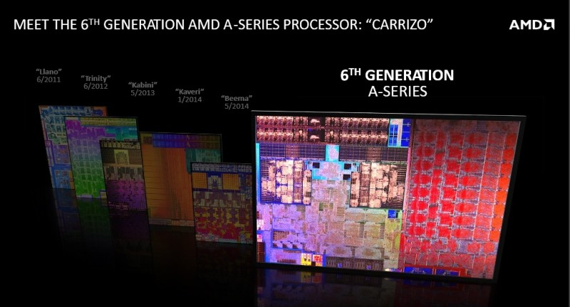 AMD launches Carrizo APUs with focus on efficiency
