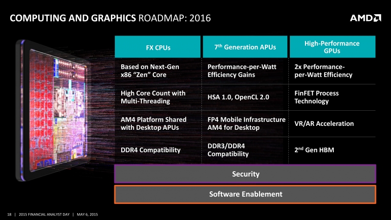 AMD gives Radeon graphics its own division in business