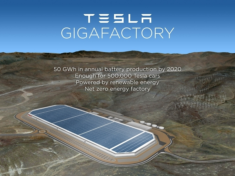 Tesla says trespassing journalists drove jeep into Gigafactory security guards