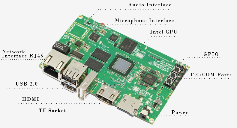 JaguarBoard is an affordable, single board x86 alternative to ARM