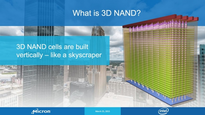 Weekend tech reading: An update on 3D NAND, building your own NAS, 1Tb satellite broadband due 2019