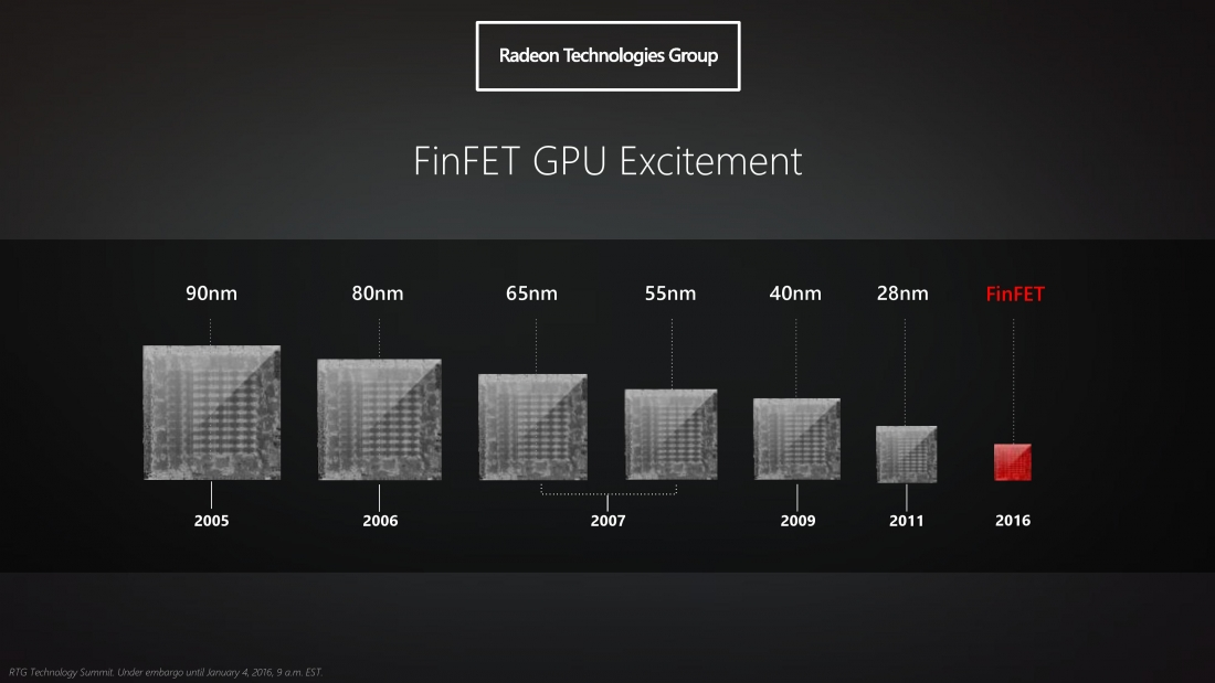 AMD shows off next-generation Polaris 10 GPU, architecture roadmap at GDC 2016