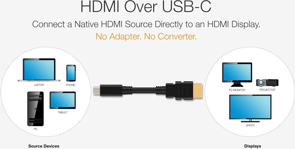 Alt Mode will allow HDMI over USB Type-C cables