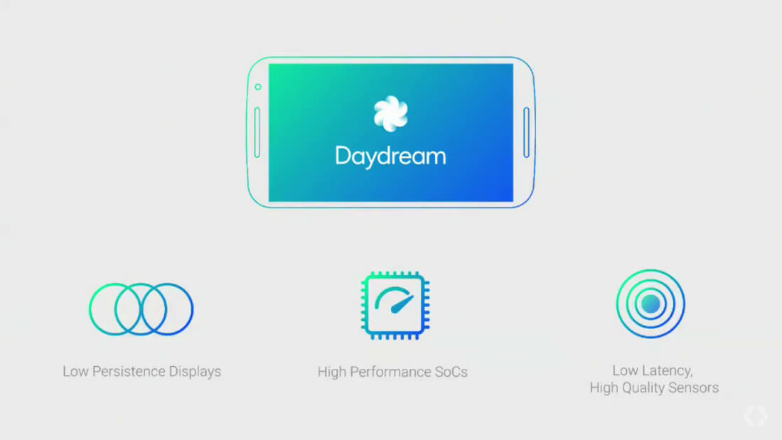 Google VR SDK moves out of beta ahead of Pixel smartphone