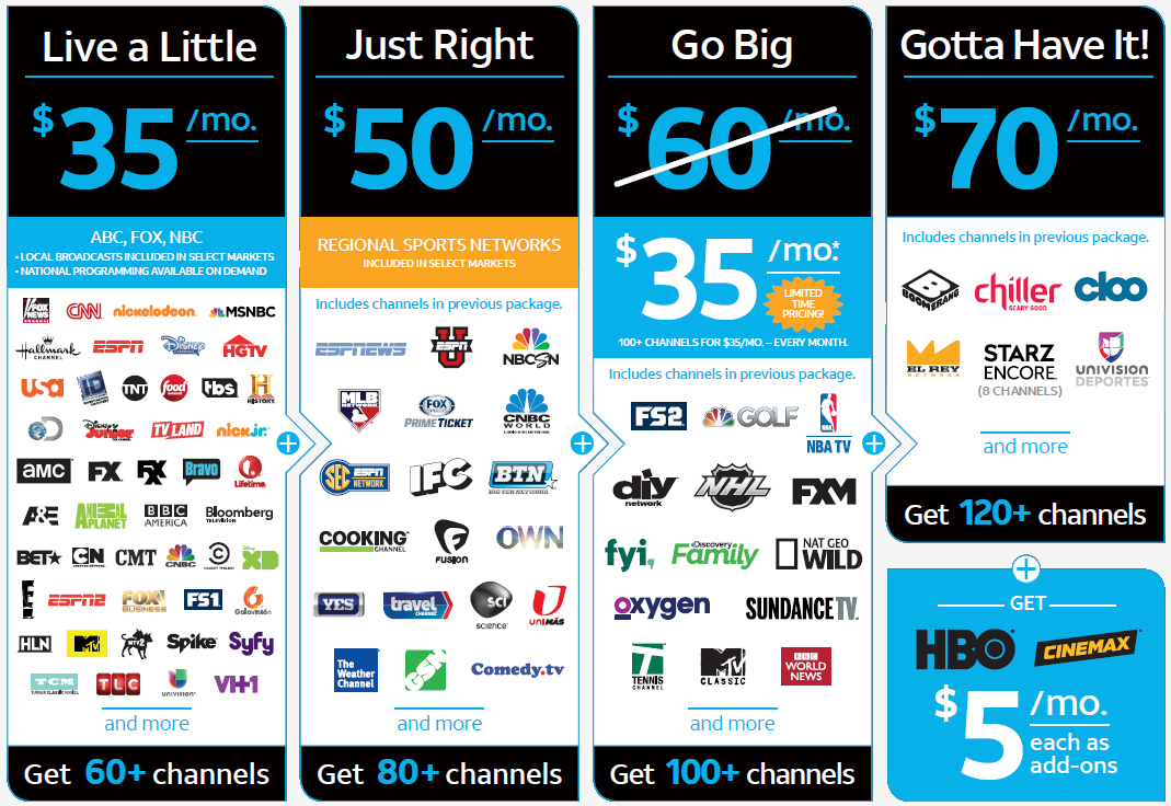At Amp T Shares Directv Now Pricing Special Offers And More