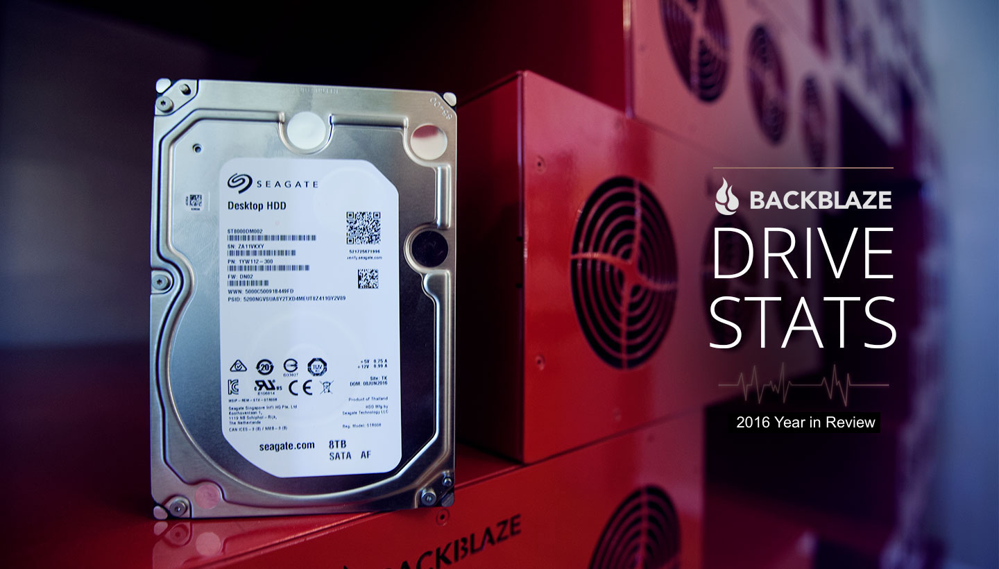 Backblaze shares Q4, full-year 2016 hard drive failure stats