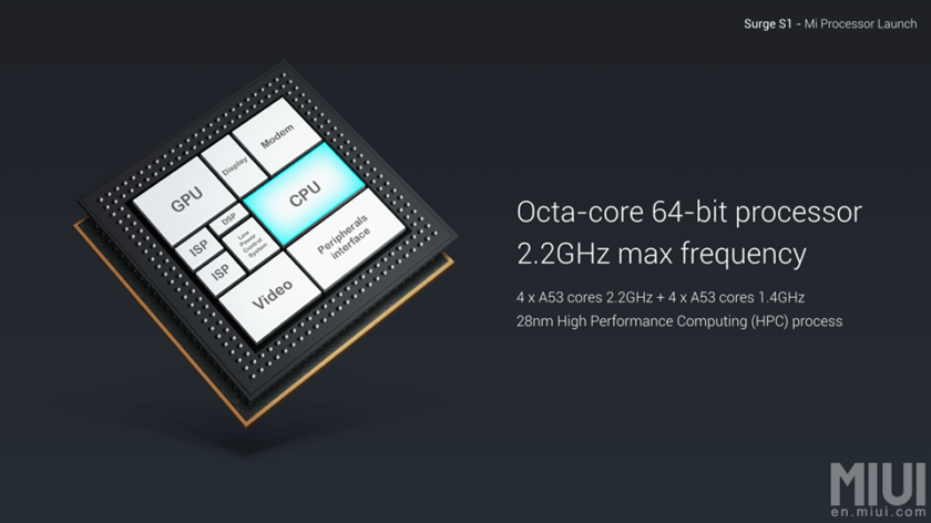 Xiaomi unveils mid-tier Surge S1, their first SoC