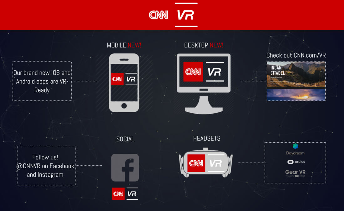 Can't get enough CNN? Check out their new VR news unit