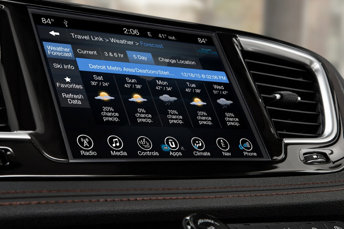 Microsoft to license its technologies for use in connected cars; Toyota first to sign up