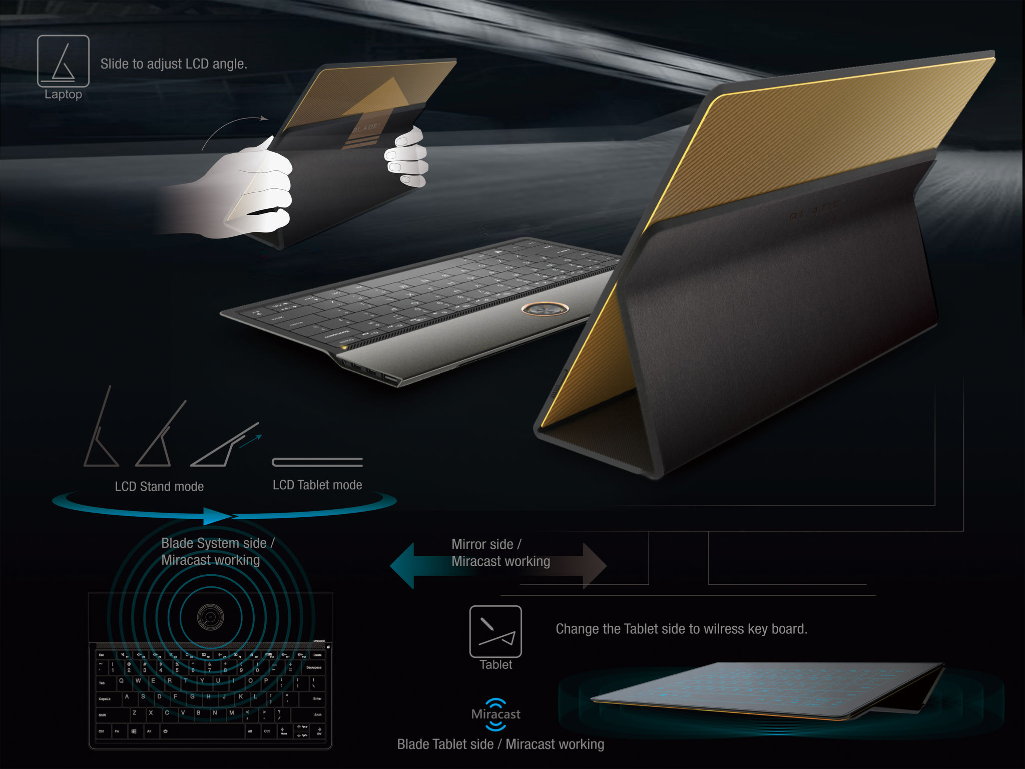 Lenovo's Blade concept is a 2-in-1 with an integrated cover / stand