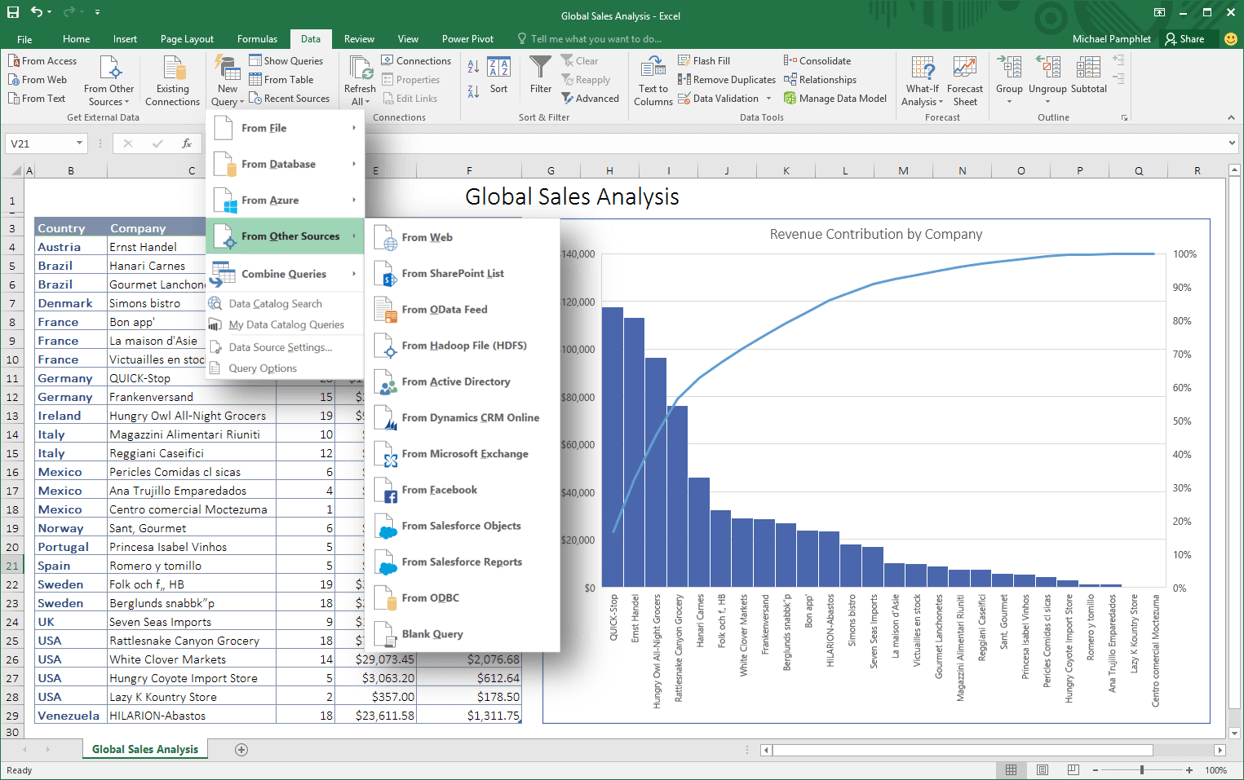 Make an instant workplace impact with this Excel training