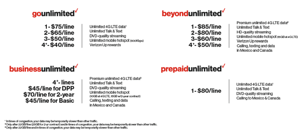 Unlimited Hotspot Plans >> Verizon Changes Up Unlimited Plan To Restrict High Quality Video