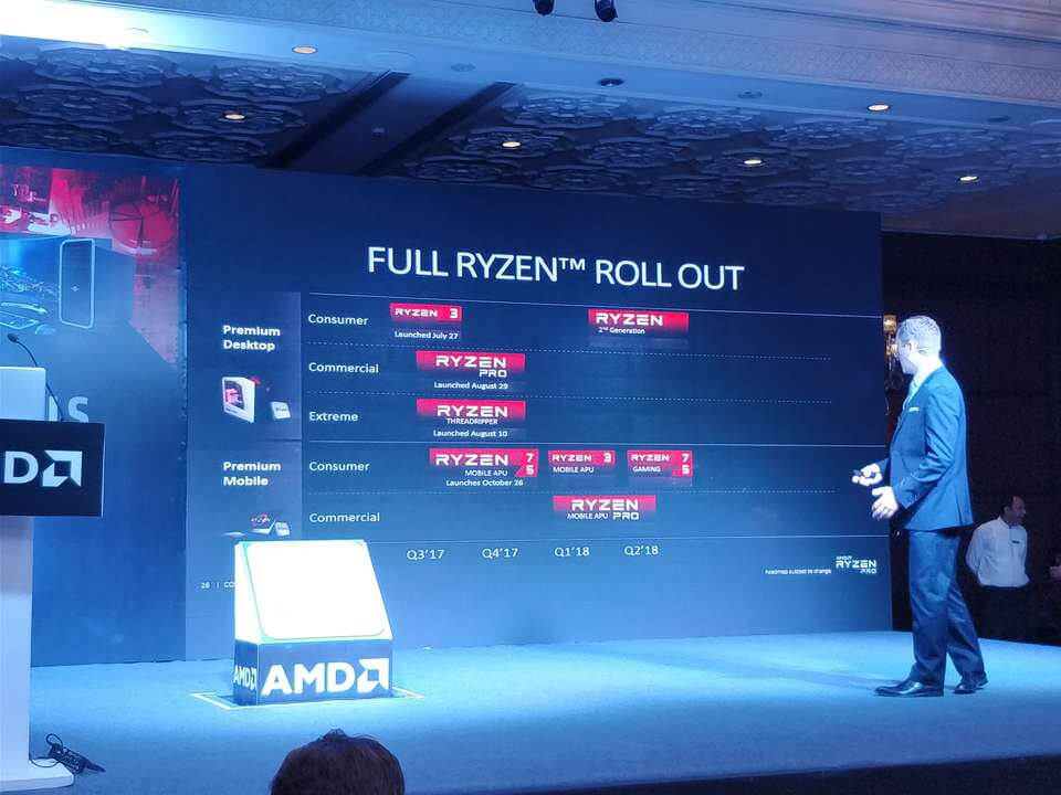Next generation of Ryzen chips arrive in February (Updated