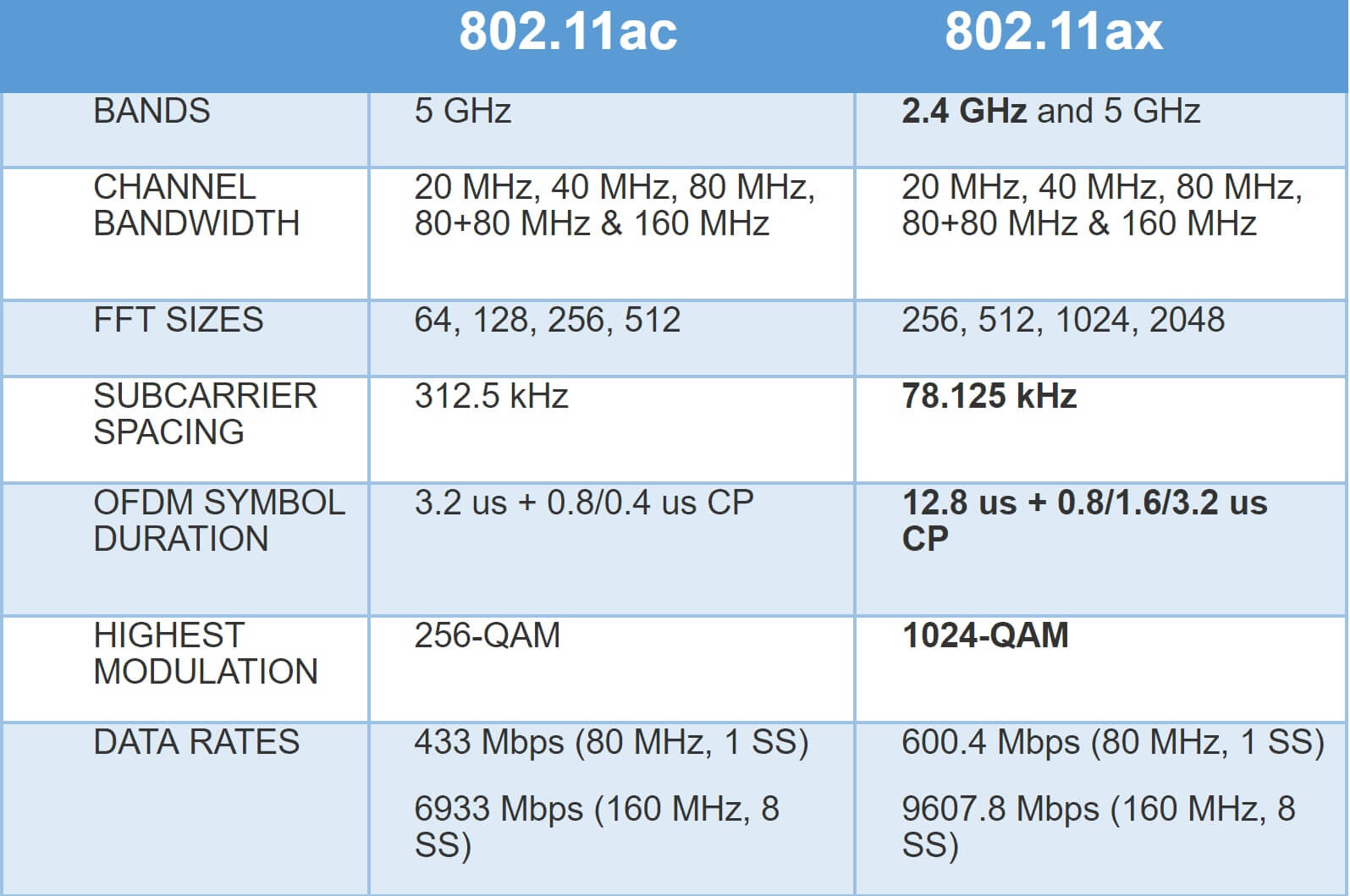 Faster Wi-Fi: Intel 802 11ax chipsets arrive this year