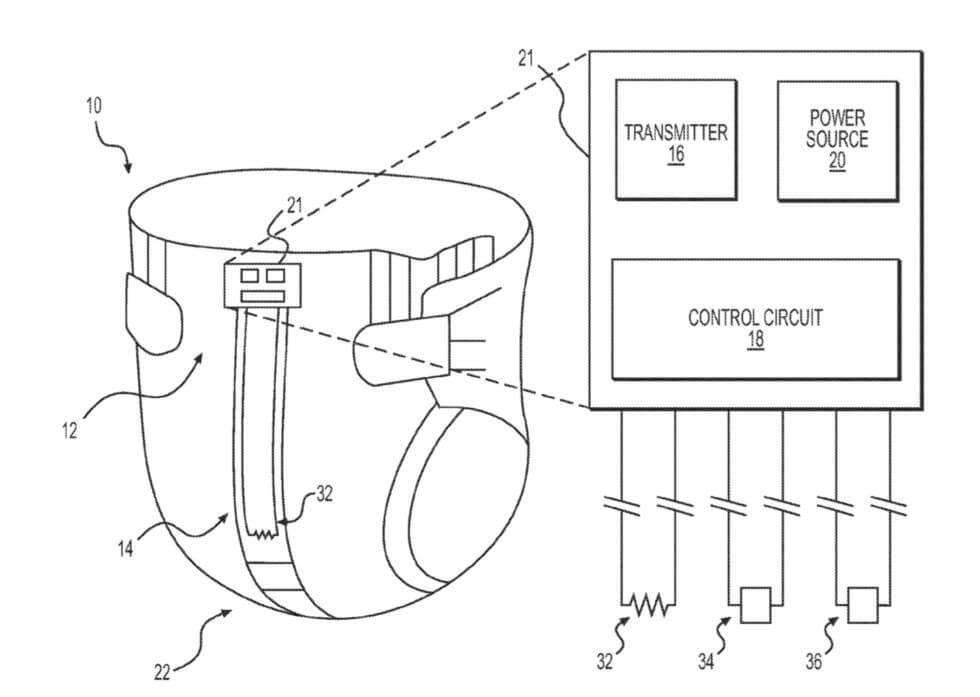 Alphabet's Verily Filed a Patent for Waste-sensing Smart Diaper Technology