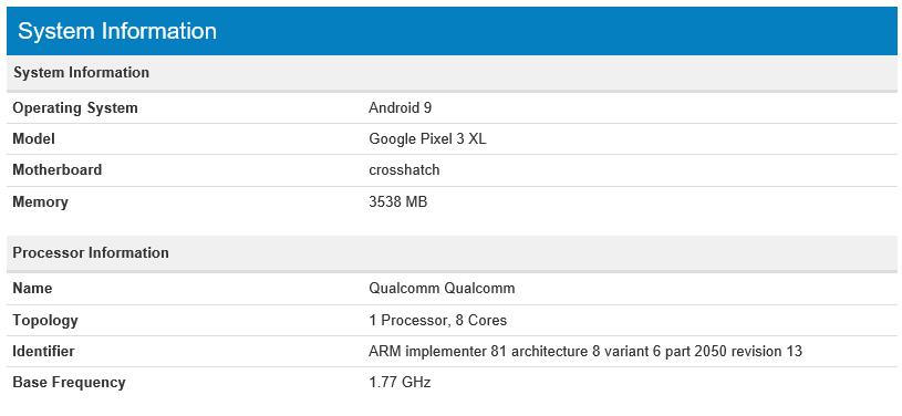 Google Pixel 3 XL Benchmark Surfaces with Moderate Scores