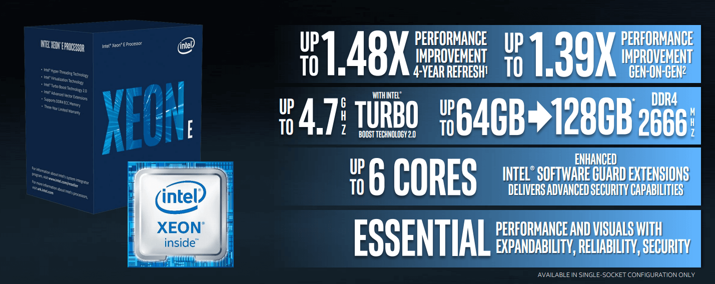 Intel launches the Xeon E-2100 and teases Cascade Lake Advanced Performance CPUs