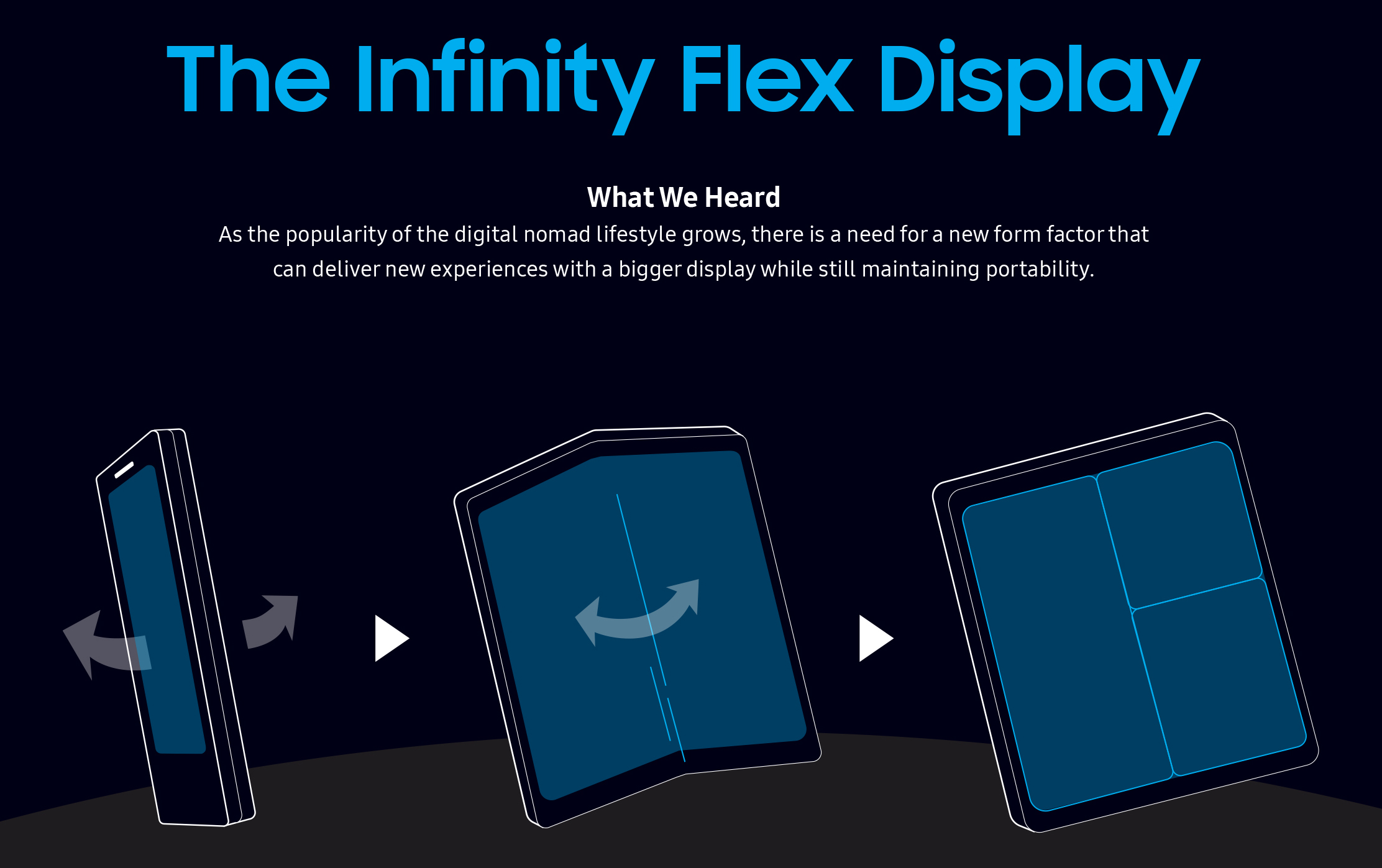 Samsung announces Infinity Flex Display for foldable smartphones