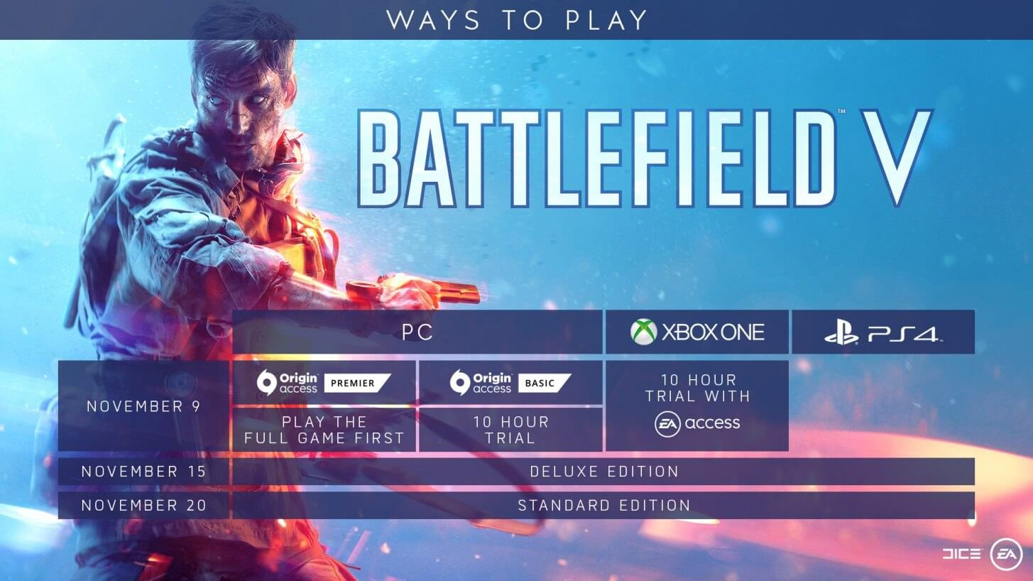 You can now play Battlefield V    assuming you didn't buy it
