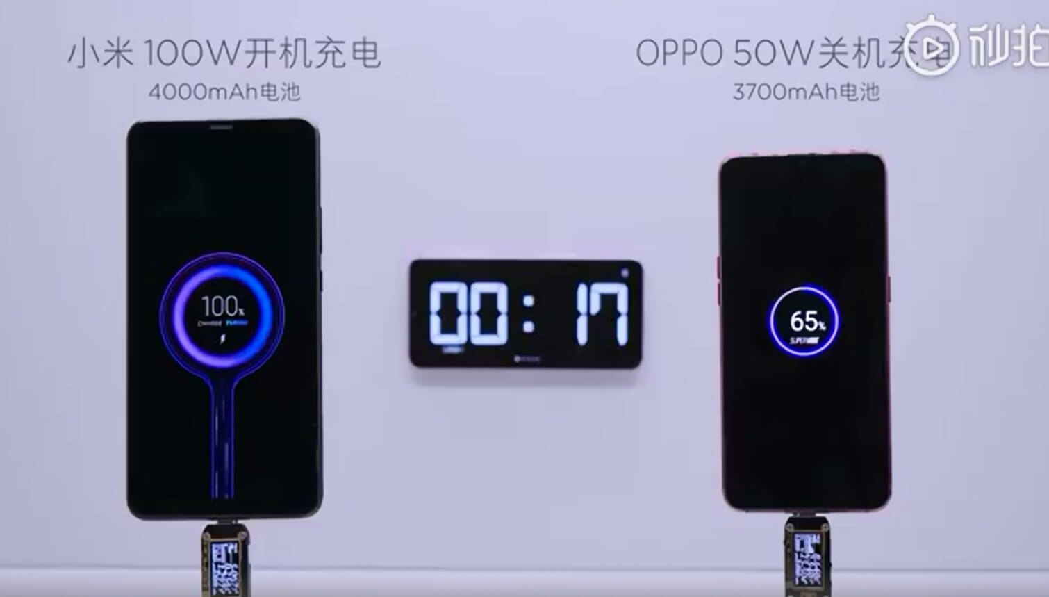 Xiaomi's 100W charger can juice a battery from zero to 100% in 17 minutes